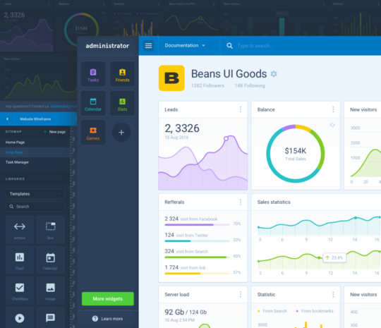 Administrator – Dashboard UI Kit