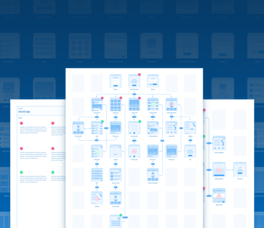 Platforma Flowcharts for Mobile