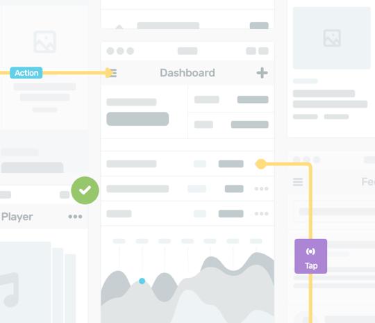 Sked: Flowcharts
