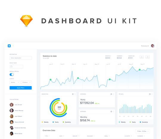 Dashboard UI Kit - Designmodo Market