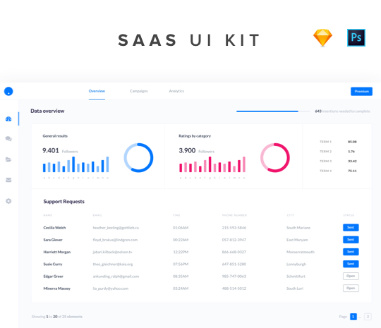 SaaS Dashboards UI Kit