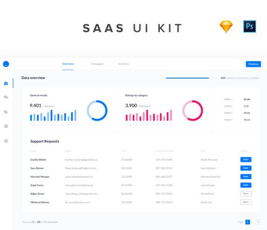 SaaS Dashboards UI Kit